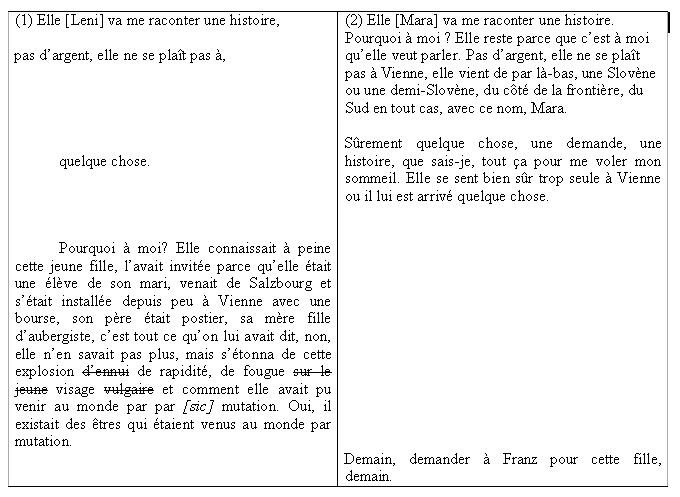 Item Articles En Ligne