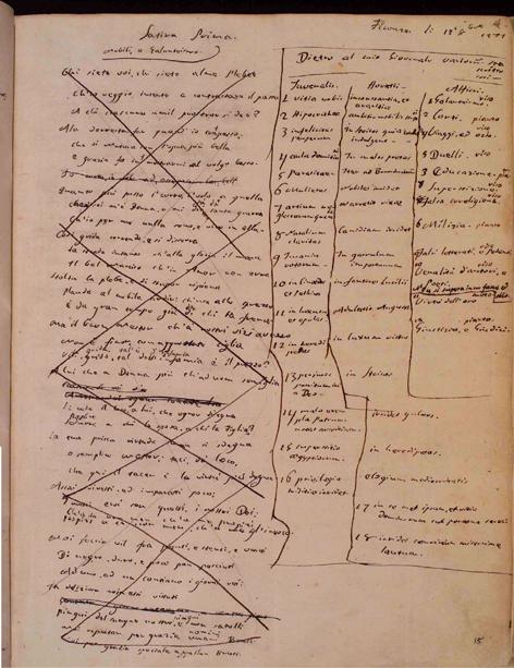 Colloque international : « Manuscrits italiens du XVIIIe siècle : une approche génétique »