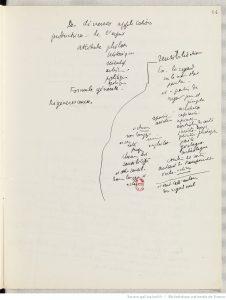 Traduire les phénomènes vitaux : poïétique et « sensibilité intellectuelle » chez Valéry